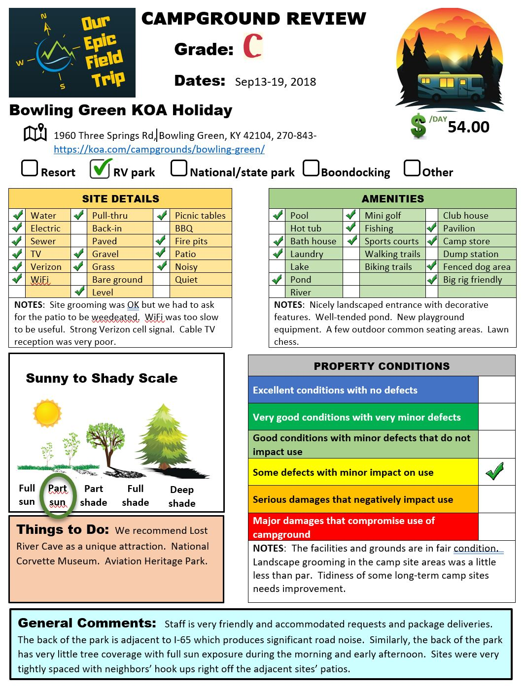 Bowling Green KOA Holiday